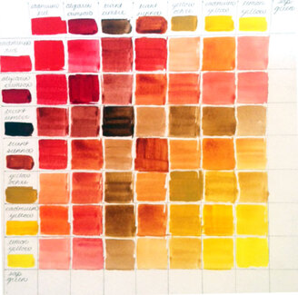 Hanging your color mix chart on the wall as art